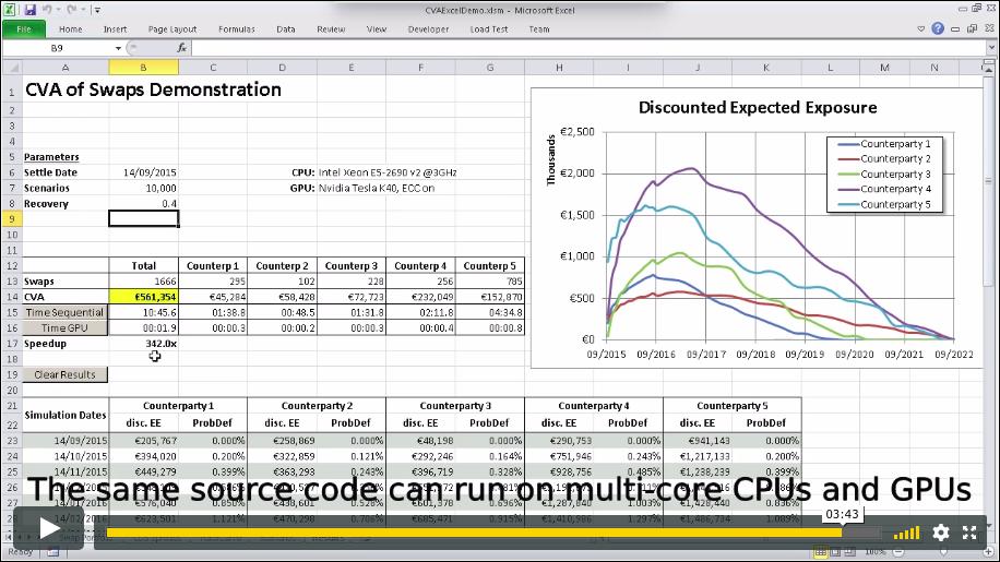 CVA on Swaps with the Xcelerit SDK Demo Video